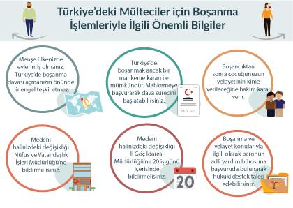 Türkiye'deki Mülteciler için Evlilik İşlemleriyle İlgili Önemli Bilgiler Türk Medeni Kanunu uyarınca Türkiye'de evlenmek isteyen bir kadın ve erkeğin yerine getirmesi gereken başlıca koşullar şunlardır Bekar olmak Özgür iradesiyle rıza göstermek 18 yaşını doldurmuş olmak (bazı istisnai durumlar haricinde) Menşe ülkenizde resmi olarak evlendiyseniz, bu evlilik (bazı istisnai durumlar dışında) Türkiye'de de geçerli kabul edilecektir.
