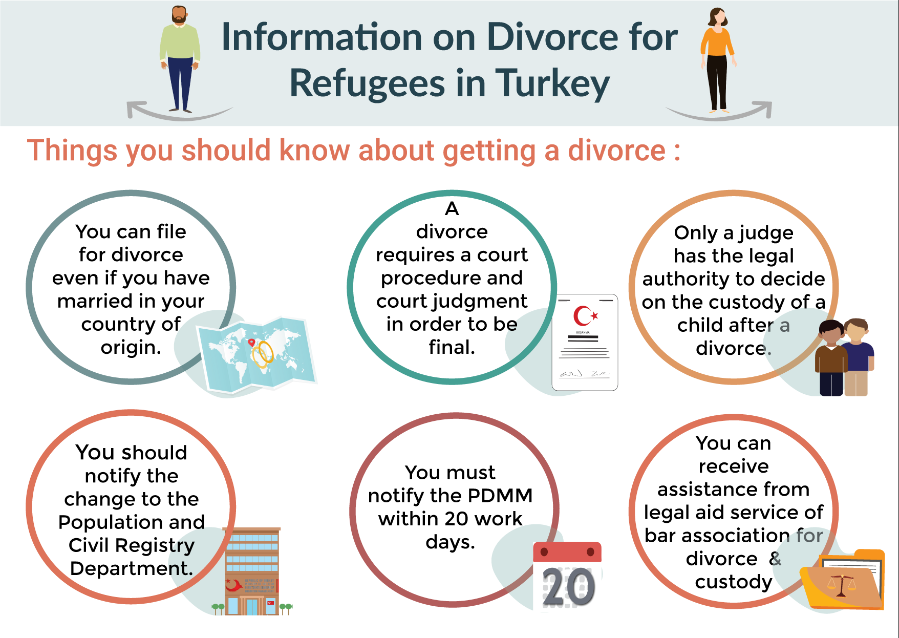 file for divorce The court procedure and court judgment custody of a child after a divorce