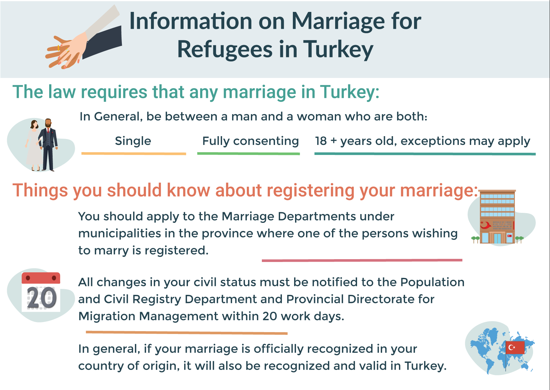 Single 18 + years old, exceptions may apply Marriage Departments under municipalities in the province where one of the persons wishing to marry is registered. In general, if your marriage is officially recognized in your country of origin, it will also be recognized and valid in Turkey