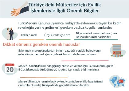 Boşandıktan sonra çocuğunuzun velayetinin kime verileceğine hakim karar verir. Menşe ülkenizde evlenmiş olmanız, Türkiye'de boşanma davası açmanızın önünde bir engel teşkil etmez.