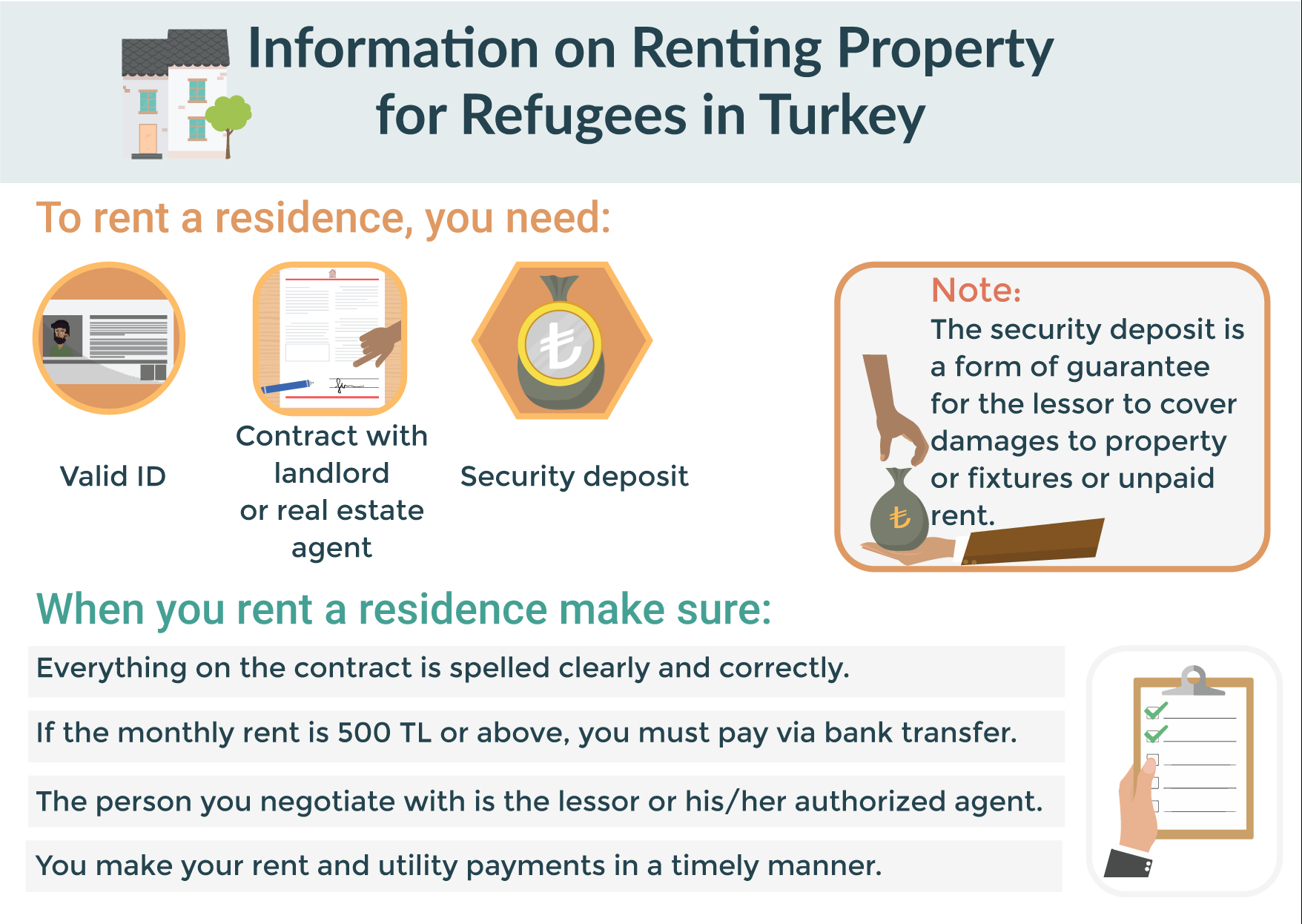 rent Renting Property for Refugees in Turkey Contract with landlord real estate agent Security deposit fixtures or unpaid rent. rent a residence pay via bank transfer utility payments