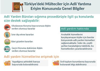 Türkiye'deki Mülteciler için Adli Yardıma Erişim Konusunda Genel Bilgiler