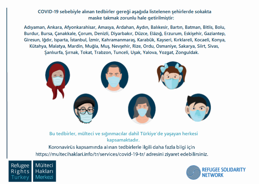 COVID-19 Tr